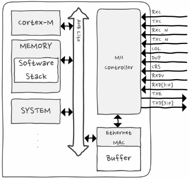 WZTOE_diagram_SWstack_m