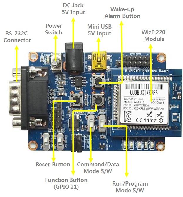 220-interface