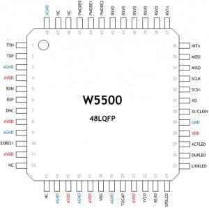 w5500_pinassign
