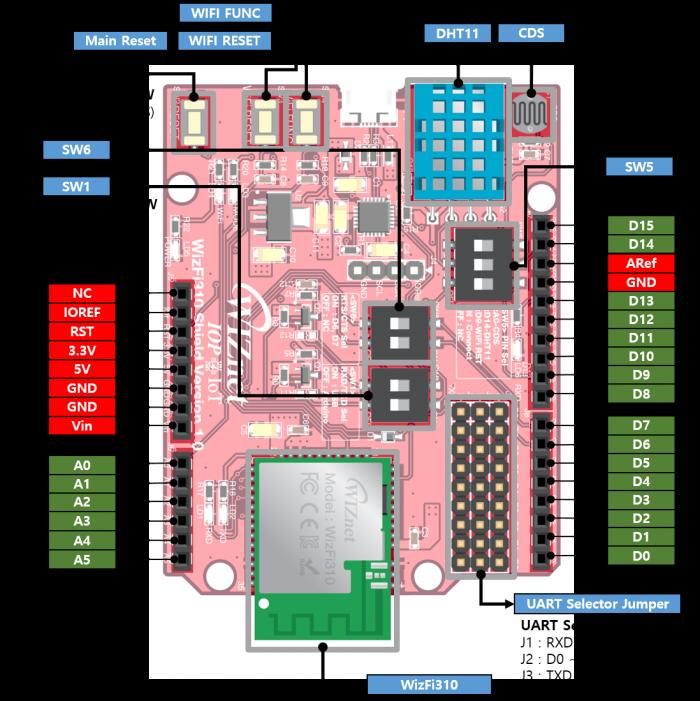 wizfi310_shield_pinmap