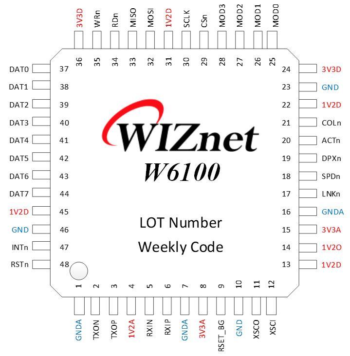 W6100_PinMap
