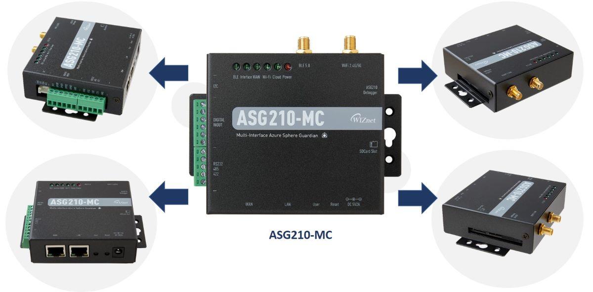 ASG-MC1